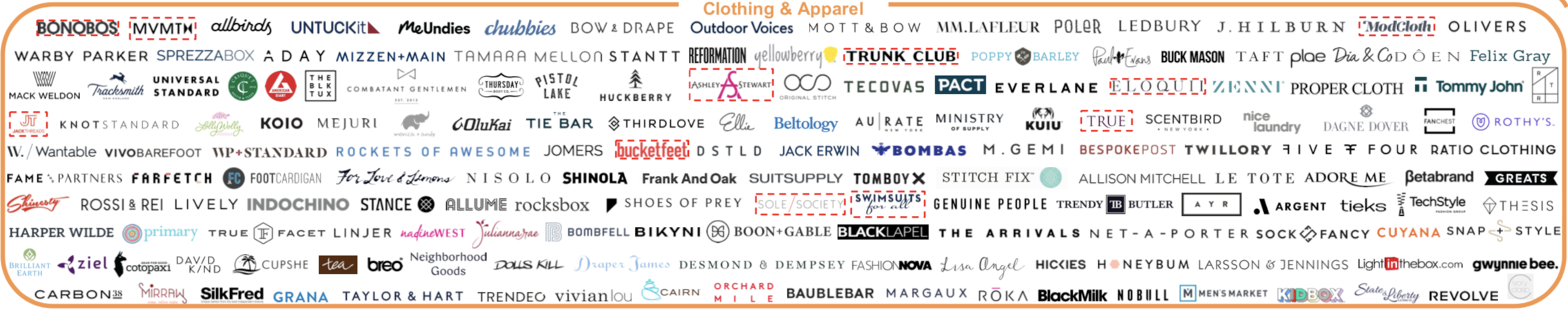D2C brands proliferate in 2019